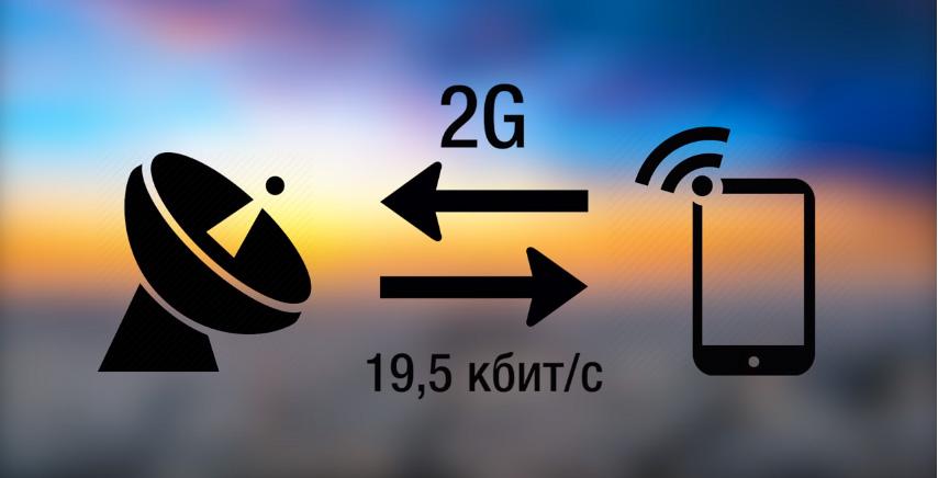 Сети 2G