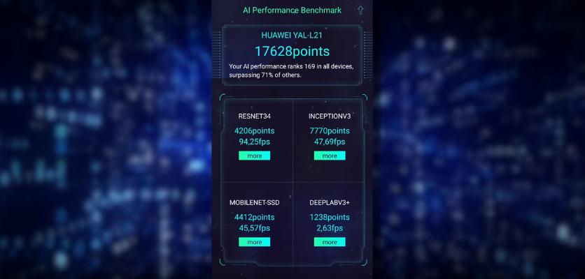 Huawei Nova 5T в тестах