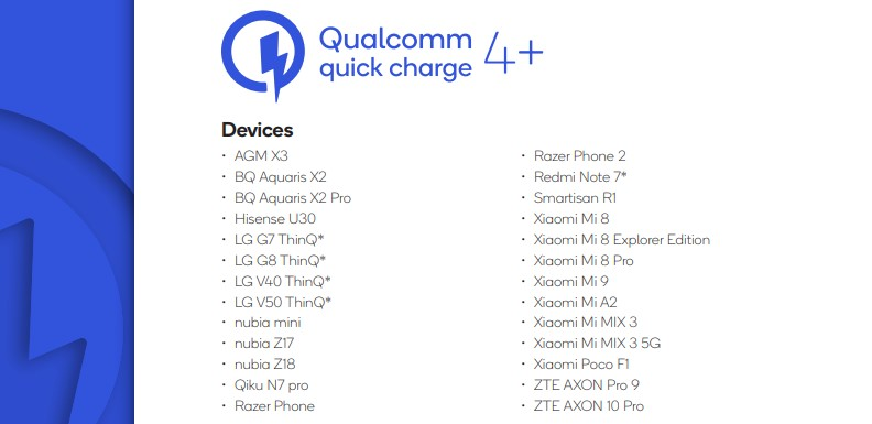 Список смартфонов с поддержкой Quick Charge 4.0